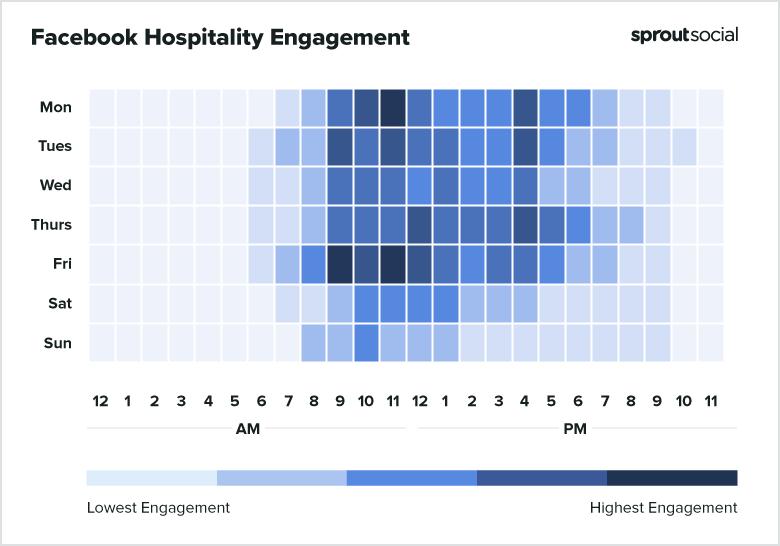 Facebook Hospitality