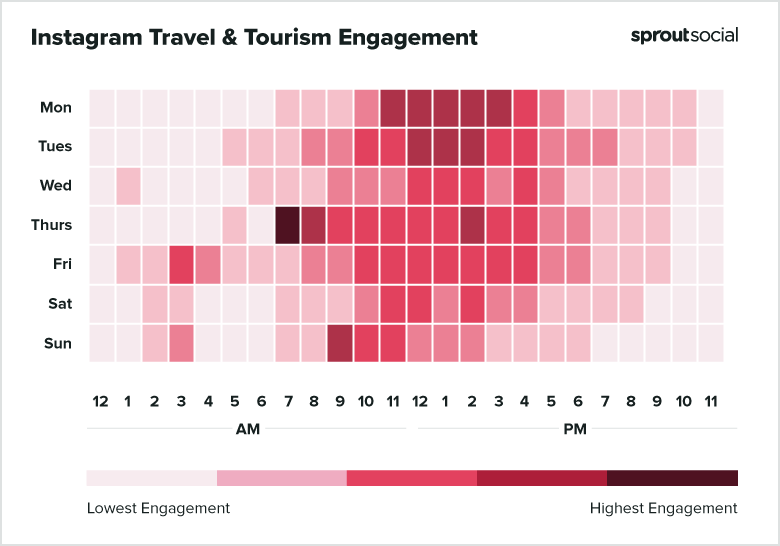 Instagram Travel and Tourism
